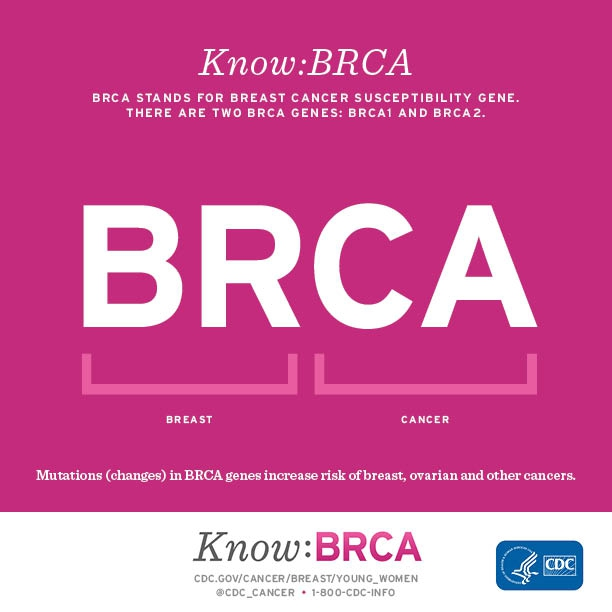 Know_Brca_Infographic